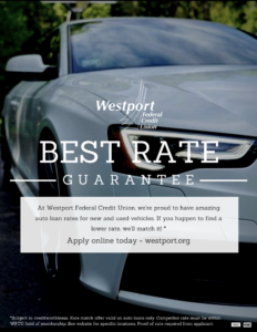 Best Auto Loan Rate